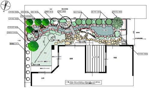 お庭の設計